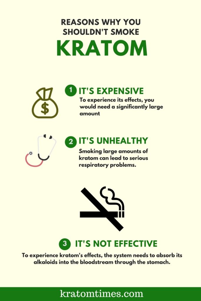 Reasons not to smoke kratom infographic